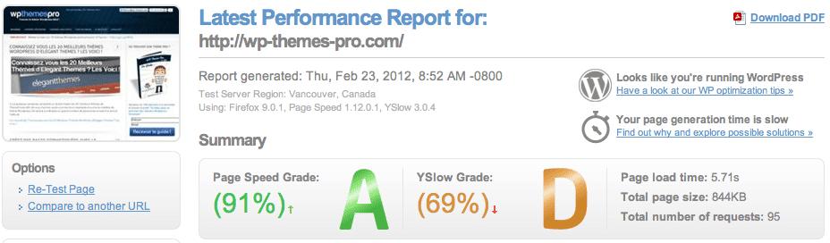 Score GTmetrix Février 2012