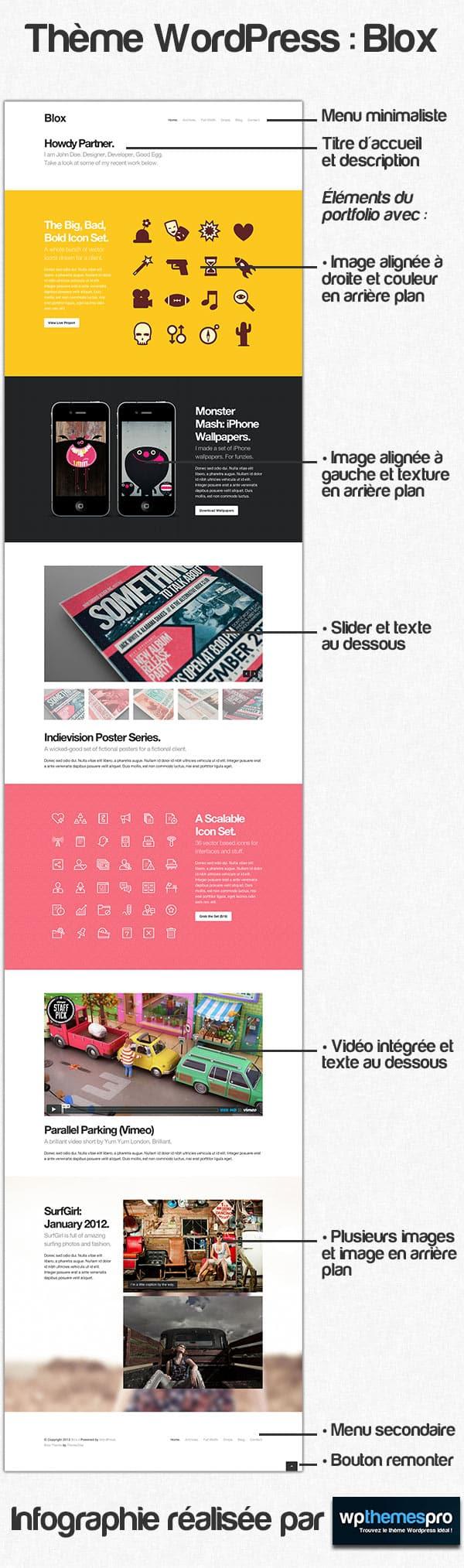 Infographie Theme WordPress Blox
