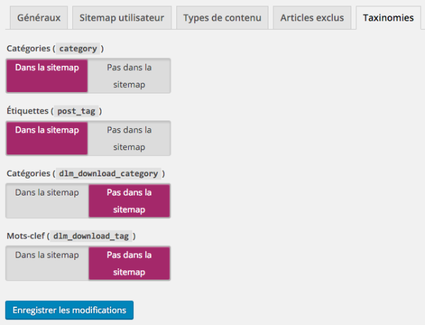 Sitemap Taxinomies