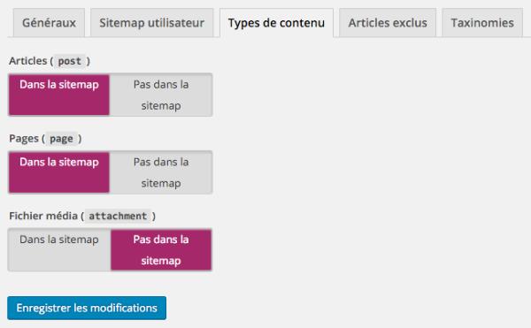 Sitemap type de contenu