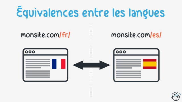 Les équivalences entre des contenus multilingues