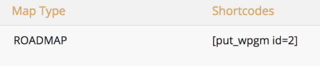 WPGoogleMapPLugin ajout d'un shortcode