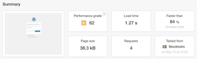 Test performance sans activation du plugin