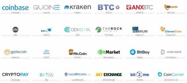 Liste des sites proposant d'acheter et de vendre des bitcoins